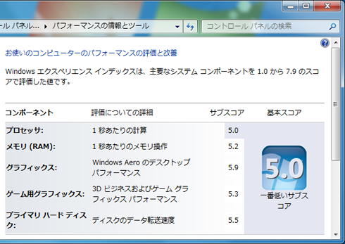 Windows 7 スコア